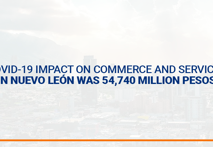 Covid-19 impact on commerce and services in Nuevo León was 54,740 million pesos